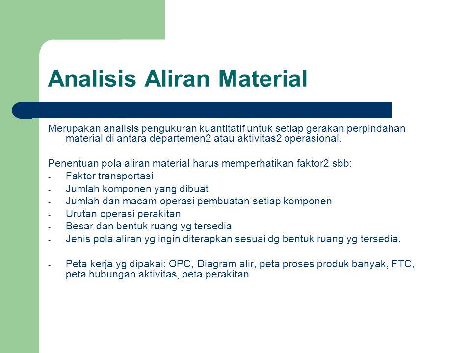 Analisis Aliran Material
