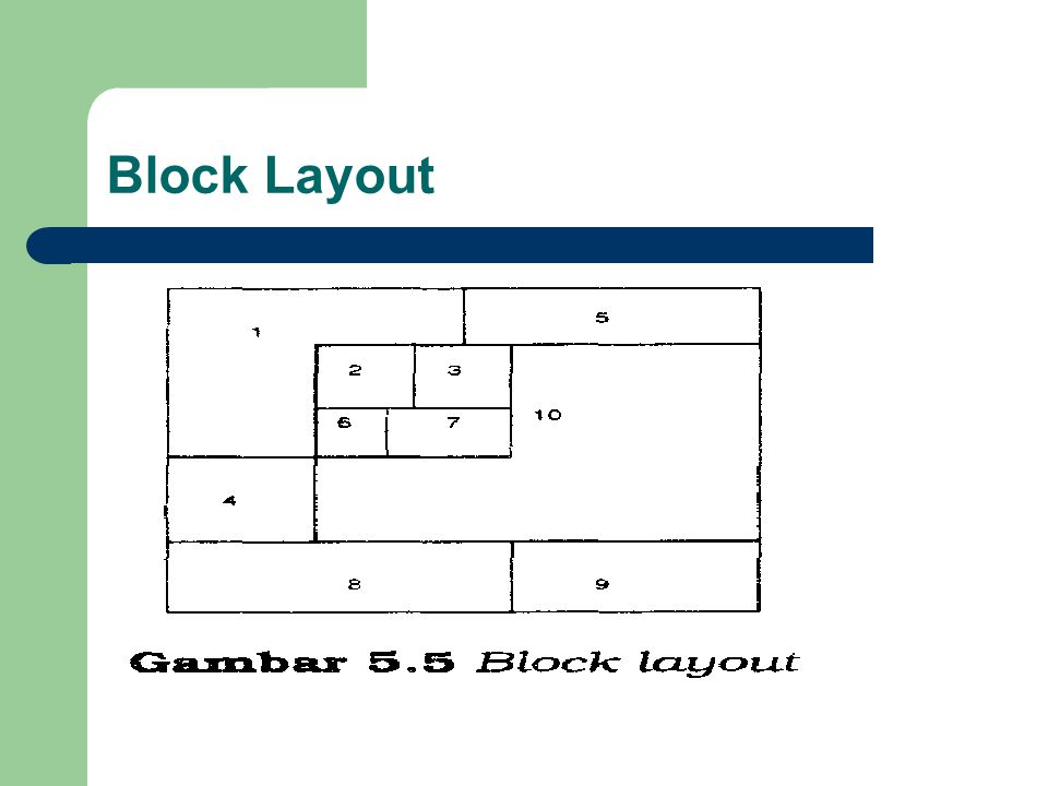 Block Layout