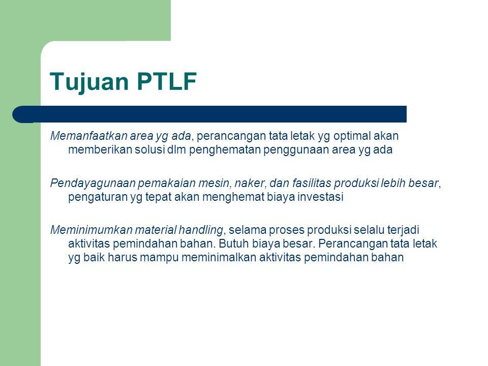 Tujuan PTLF Memanfaatkan area yg ada, perancangan tata letak yg optimal akan memberikan solusi dlm penghematan penggunaan area yg ada.