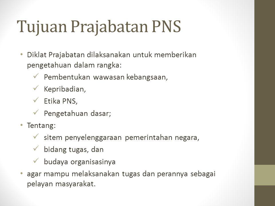Tujuan Prajabatan PNS Diklat Prajabatan dilaksanakan untuk memberikan pengetahuan dalam rangka: Pembentukan wawasan kebangsaan,