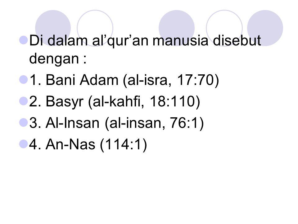 Di dalam al'qur'an manusia disebut dengan :