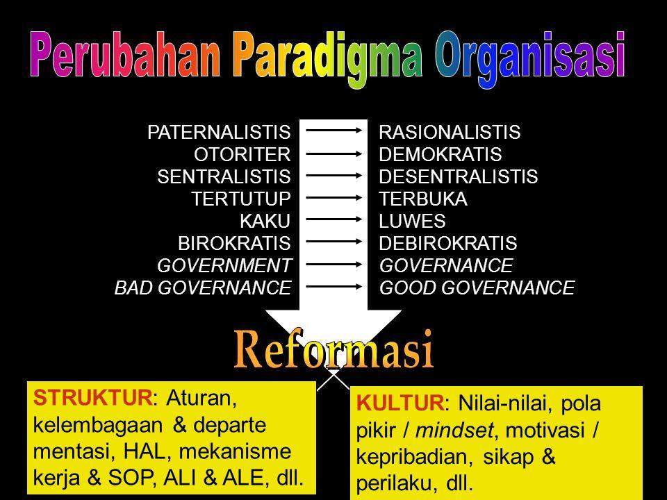 Perubahan Paradigma Organisasi