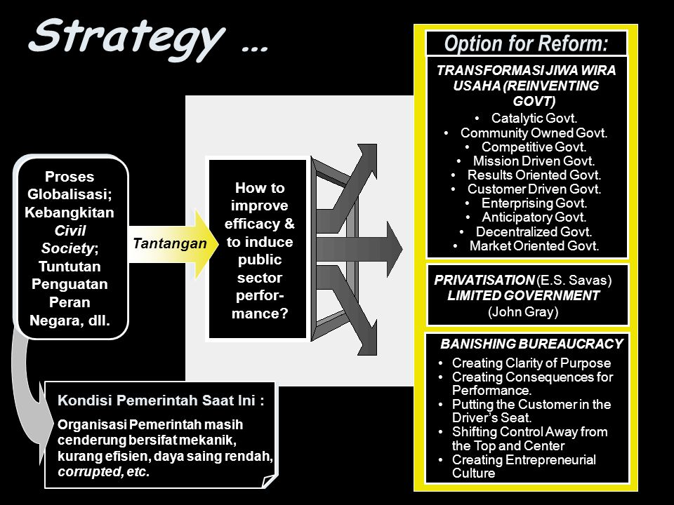 Strategy … Option for Reform: