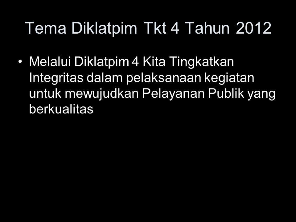 Tema Diklatpim Tkt 4 Tahun 2012
