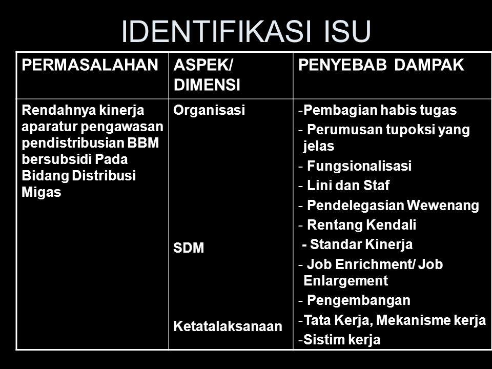 IDENTIFIKASI ISU PERMASALAHAN ASPEK/ DIMENSI PENYEBAB DAMPAK