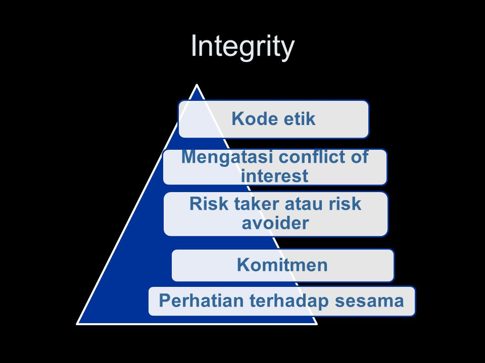 Integrity Kode etik Mengatasi conflict of interest