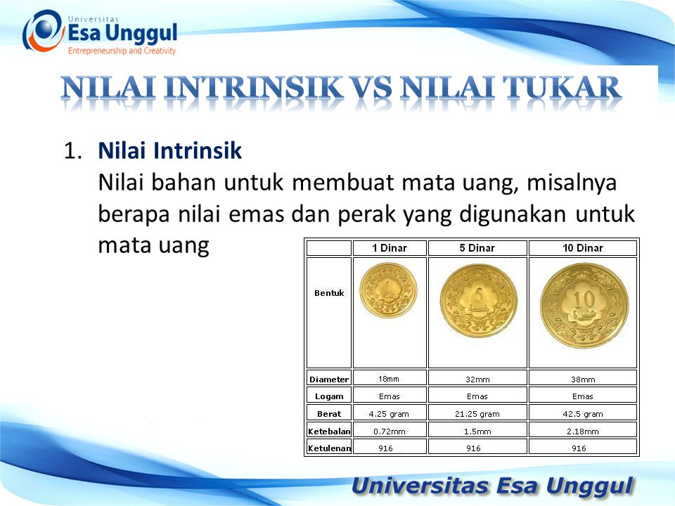 Nilai intrinsik vs nilai tukar