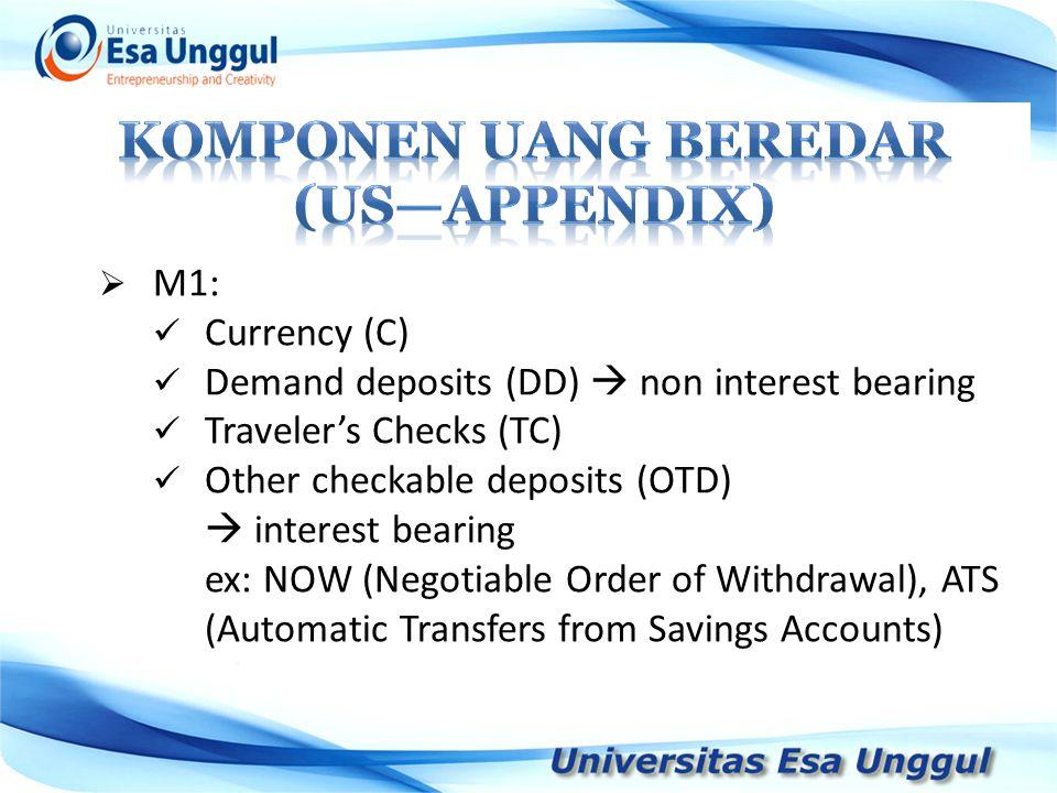Komponen Uang beredar (US—APPENDIX)