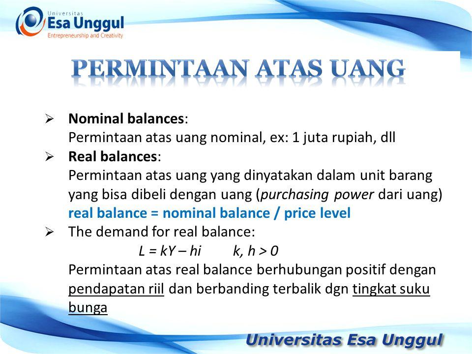 Permintaan atas uang Nominal balances: