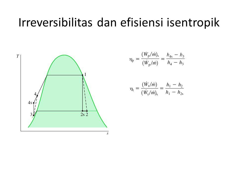 Irreversibilitas dan efisiensi isentropik