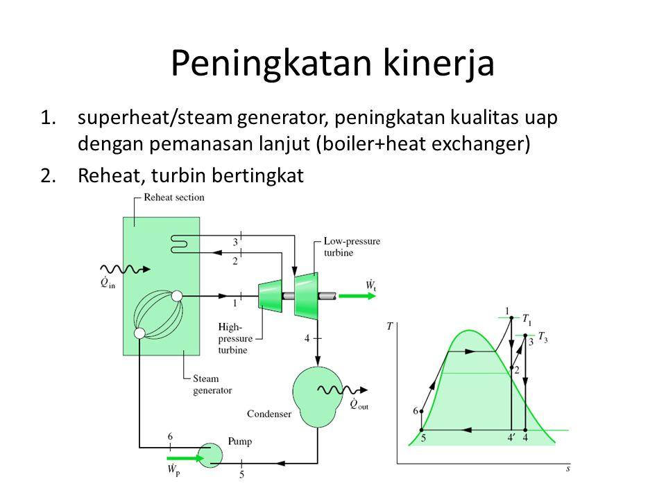 Peningkatan kinerja superheat/steam generator, peningkatan kualitas uap dengan pemanasan lanjut (boiler+heat exchanger)
