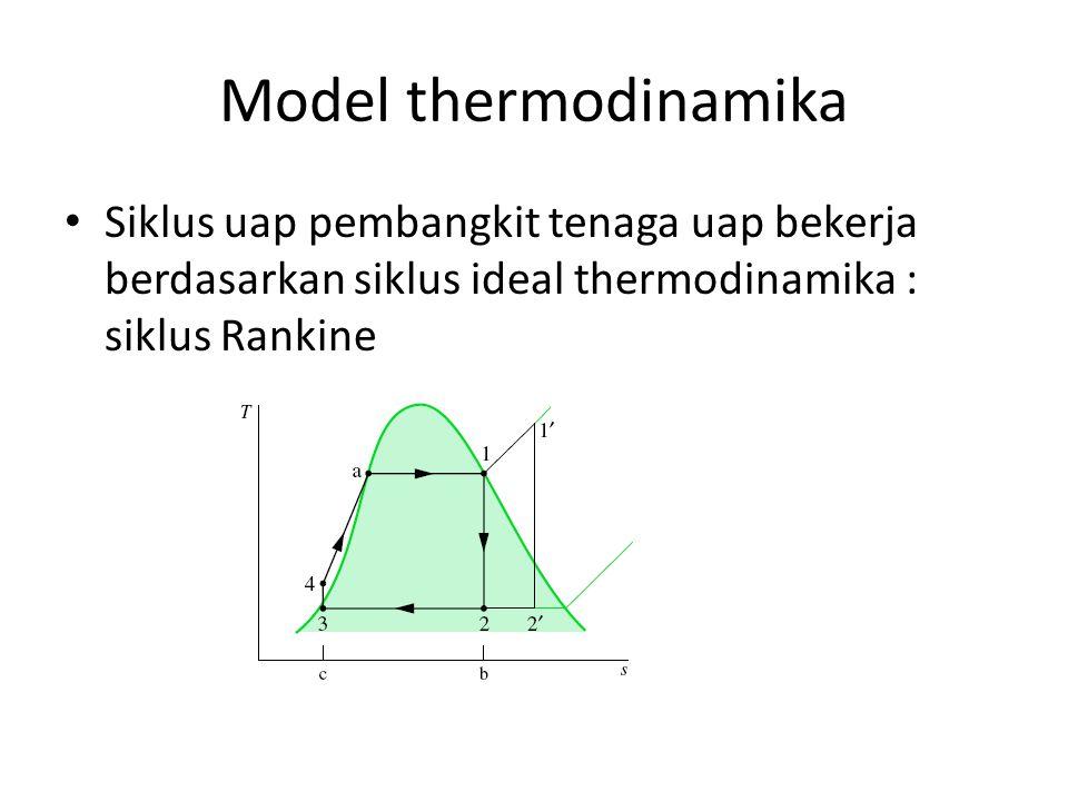 Model thermodinamika Siklus uap pembangkit tenaga uap bekerja berdasarkan siklus ideal thermodinamika : siklus Rankine.