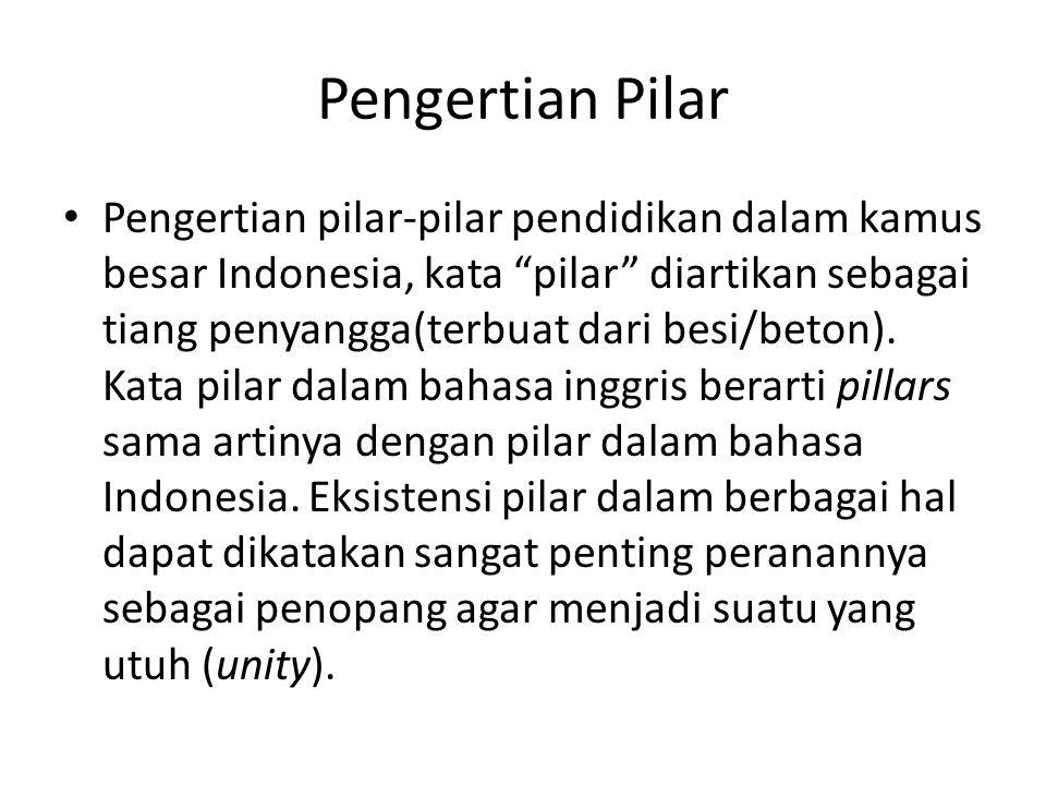 Pengertian Pilar