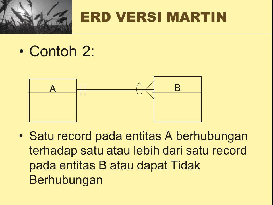 Contoh 2: ERD VERSI MARTIN