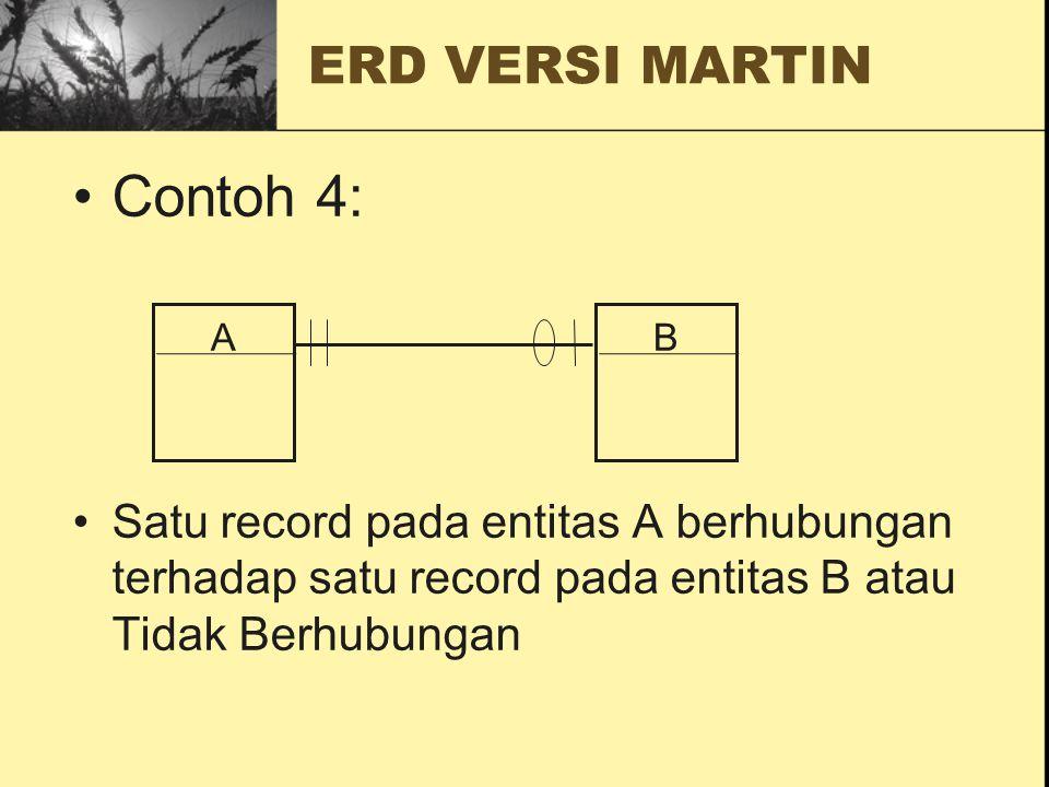 Contoh 4: ERD VERSI MARTIN