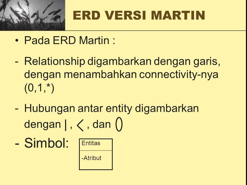 Simbol: ERD VERSI MARTIN Pada ERD Martin :