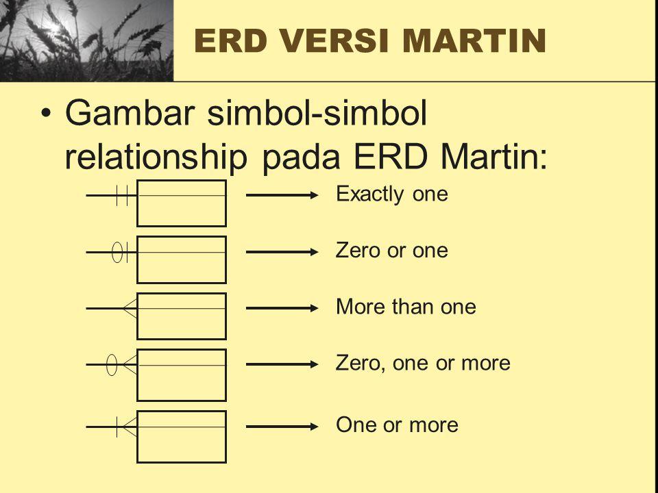 Gambar simbol-simbol relationship pada ERD Martin:
