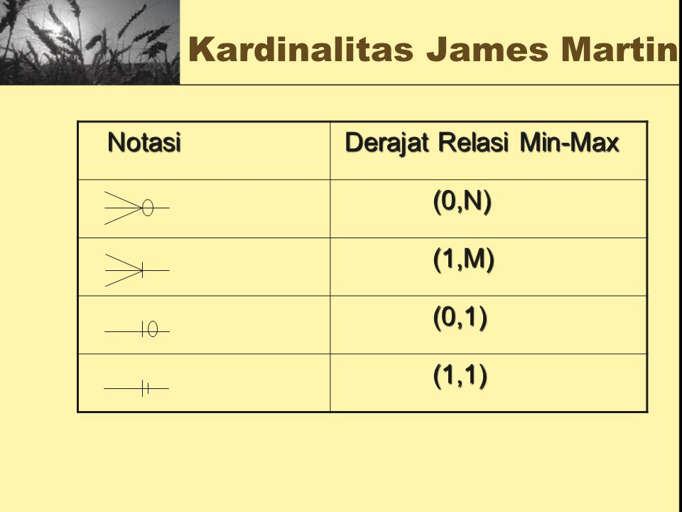 Kardinalitas James Martin