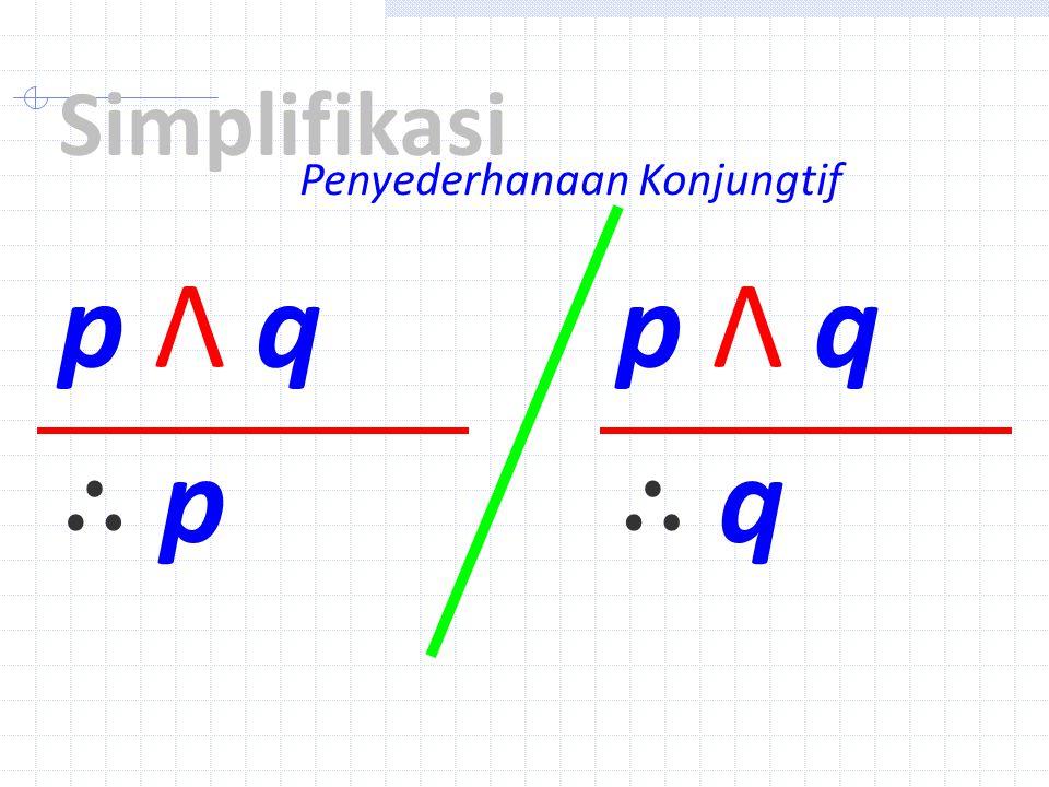 Simplifikasi Penyederhanaan Konjungtif p Λ q p Λ q ∴ p ∴ q