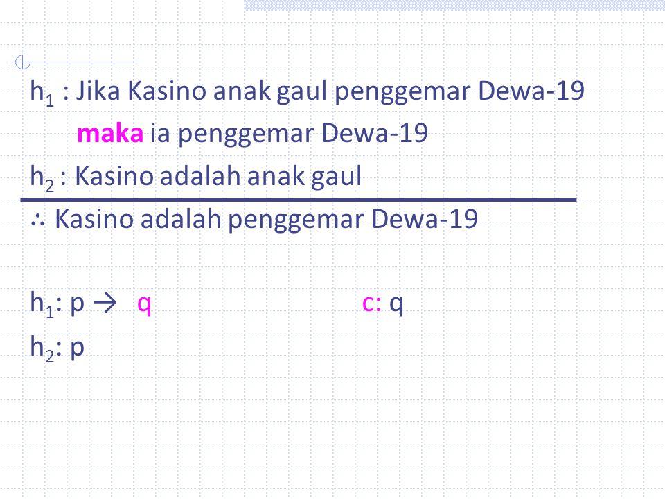 h1 : Jika Kasino anak gaul penggemar Dewa-19 maka ia penggemar Dewa-19 h2 : Kasino adalah anak gaul ∴ Kasino adalah penggemar Dewa-19 h1: p → q c: q h2: p
