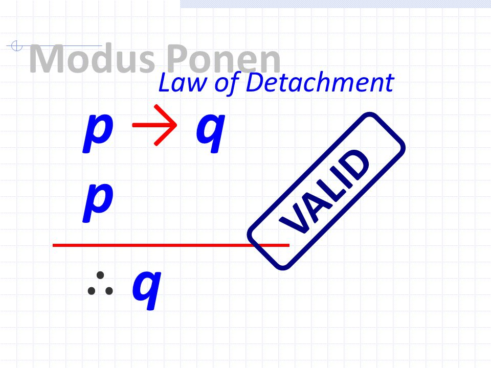 Modus Ponen Law of Detachment p → q p VALID ∴ q