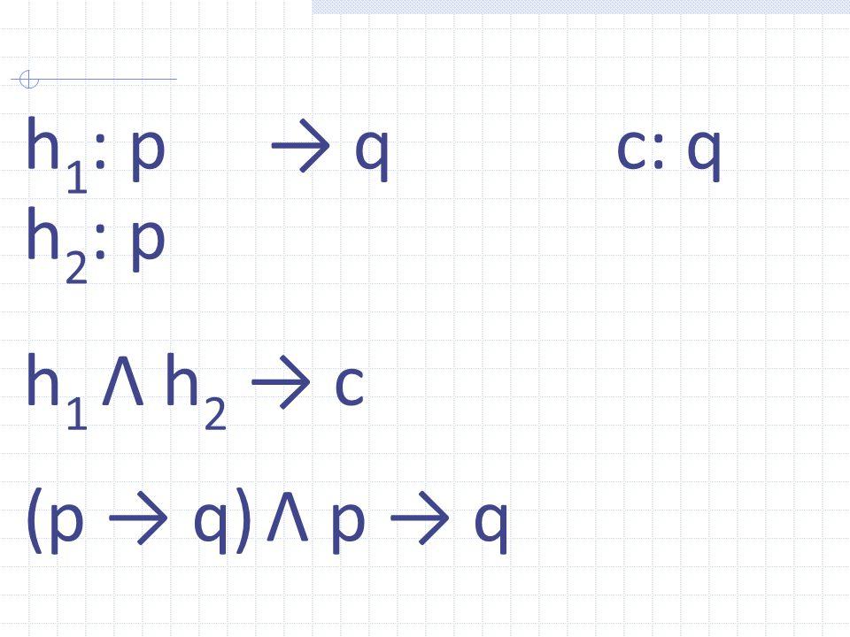 h1: p h2: p → q c: q h1 Λ h2 → c (p → q) Λ p → q