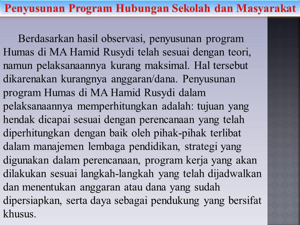 Penyusunan Program Hubungan Sekolah dan Masyarakat