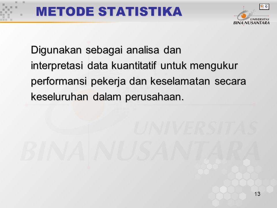 METODE STATISTIKA Digunakan sebagai analisa dan