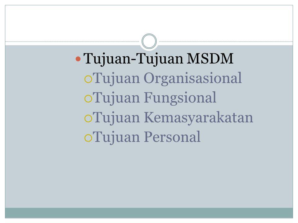 Tujuan-Tujuan MSDM Tujuan Organisasional Tujuan Fungsional Tujuan Kemasyarakatan Tujuan Personal