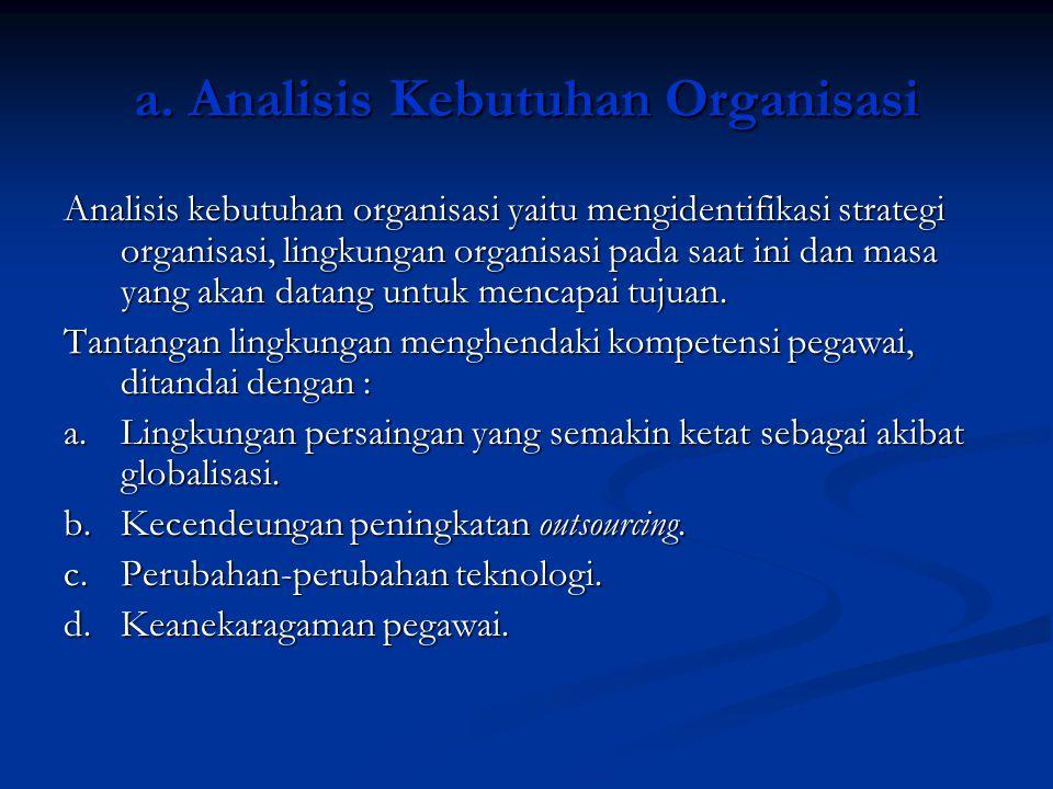 a. Analisis Kebutuhan Organisasi