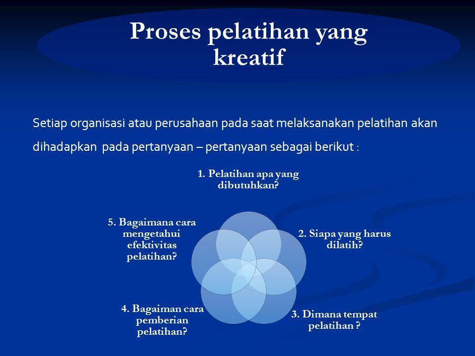 Proses pelatihan yang kreatif