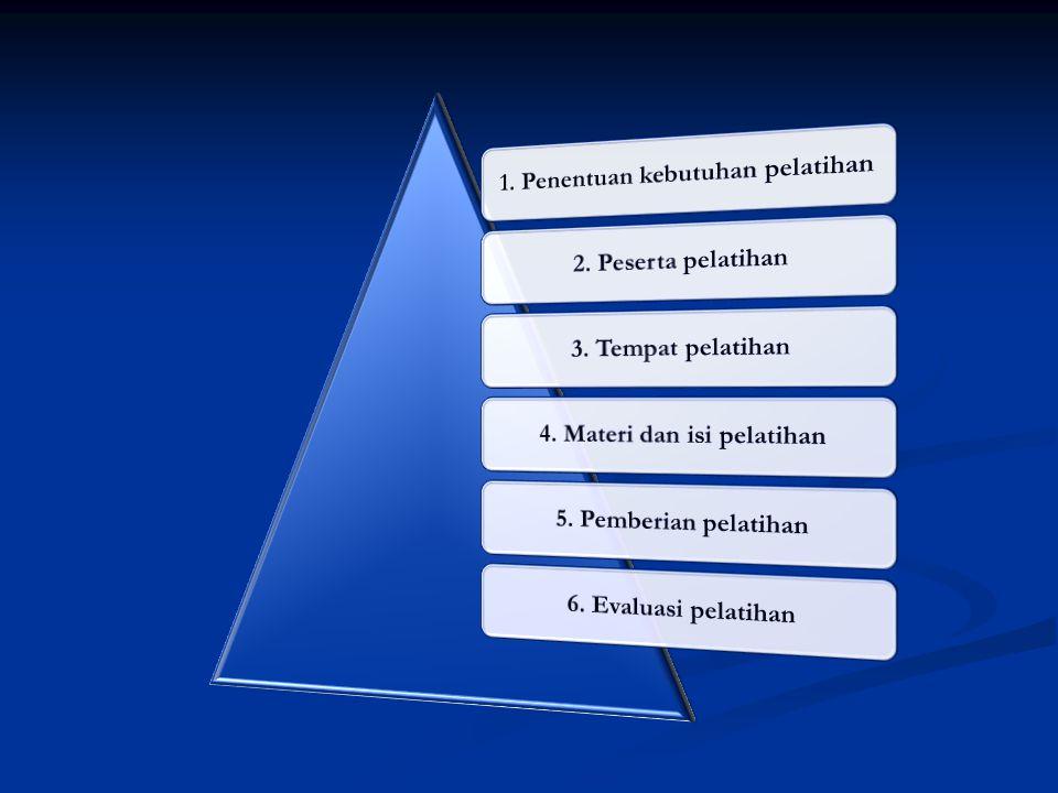 1. Penentuan kebutuhan pelatihan 4. Materi dan isi pelatihan