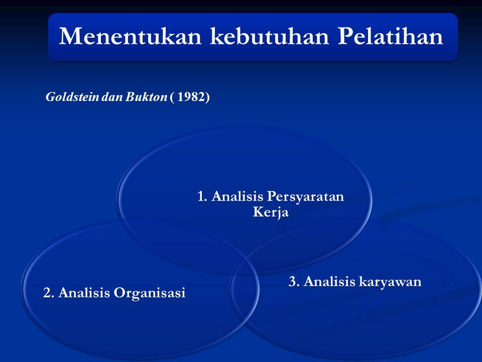 1. Analisis Persyaratan Kerja