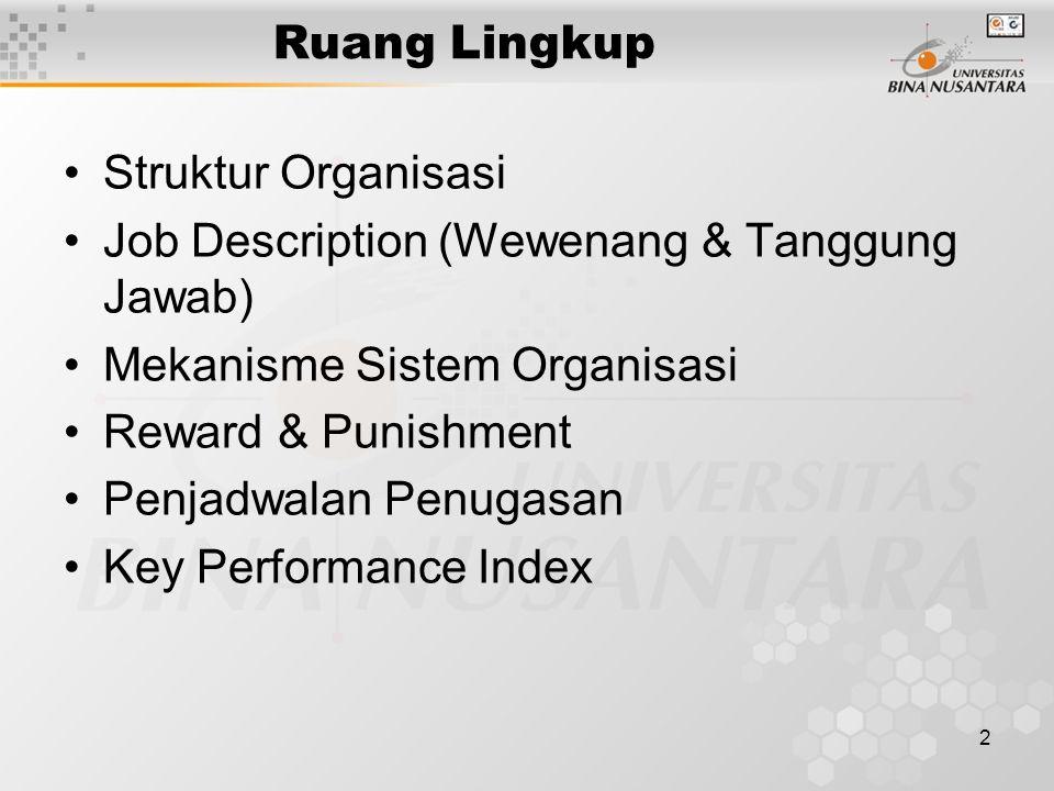 Ruang Lingkup Struktur Organisasi. Job Description (Wewenang & Tanggung Jawab) Mekanisme Sistem Organisasi.