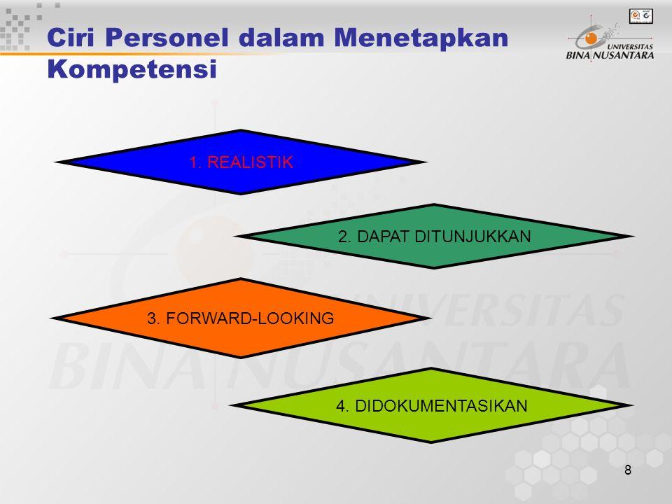 Ciri Personel dalam Menetapkan Kompetensi