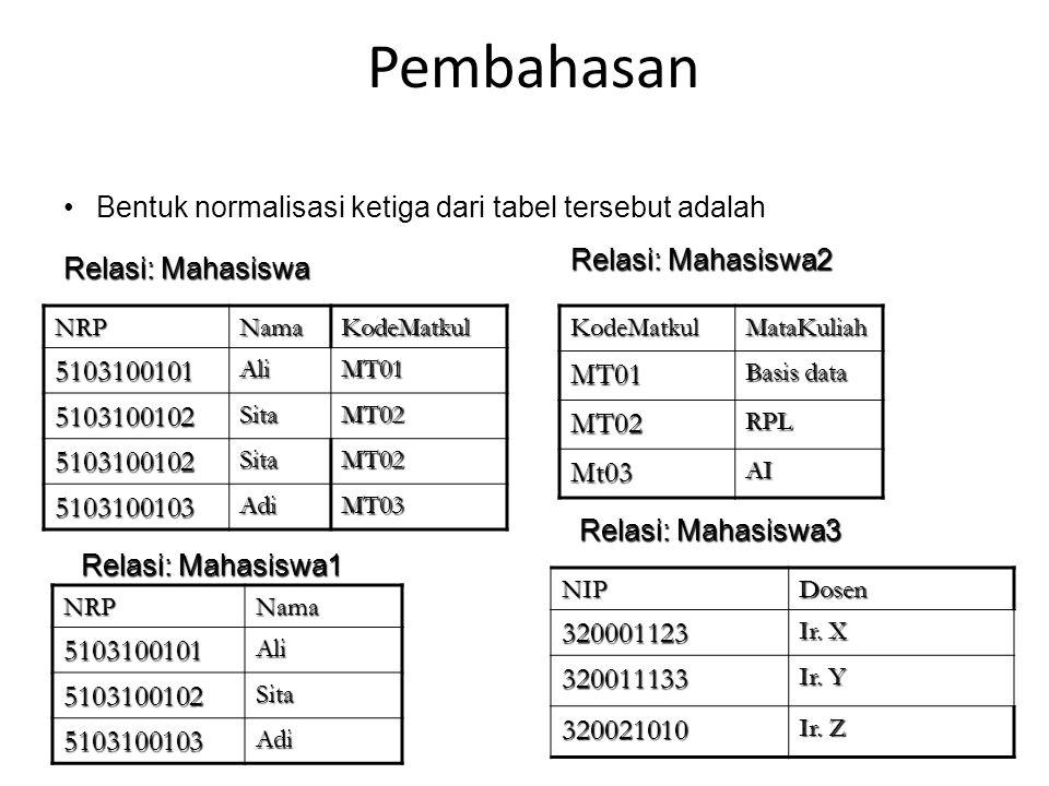 Pembahasan Bentuk normalisasi ketiga dari tabel tersebut adalah. Relasi: Mahasiswa2. Relasi: Mahasiswa.