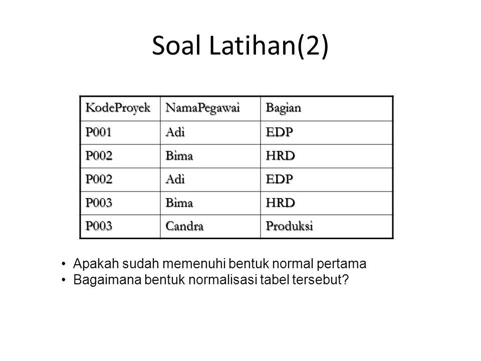 Soal Latihan(2) KodeProyek NamaPegawai Bagian P001 Adi EDP P002 Bima