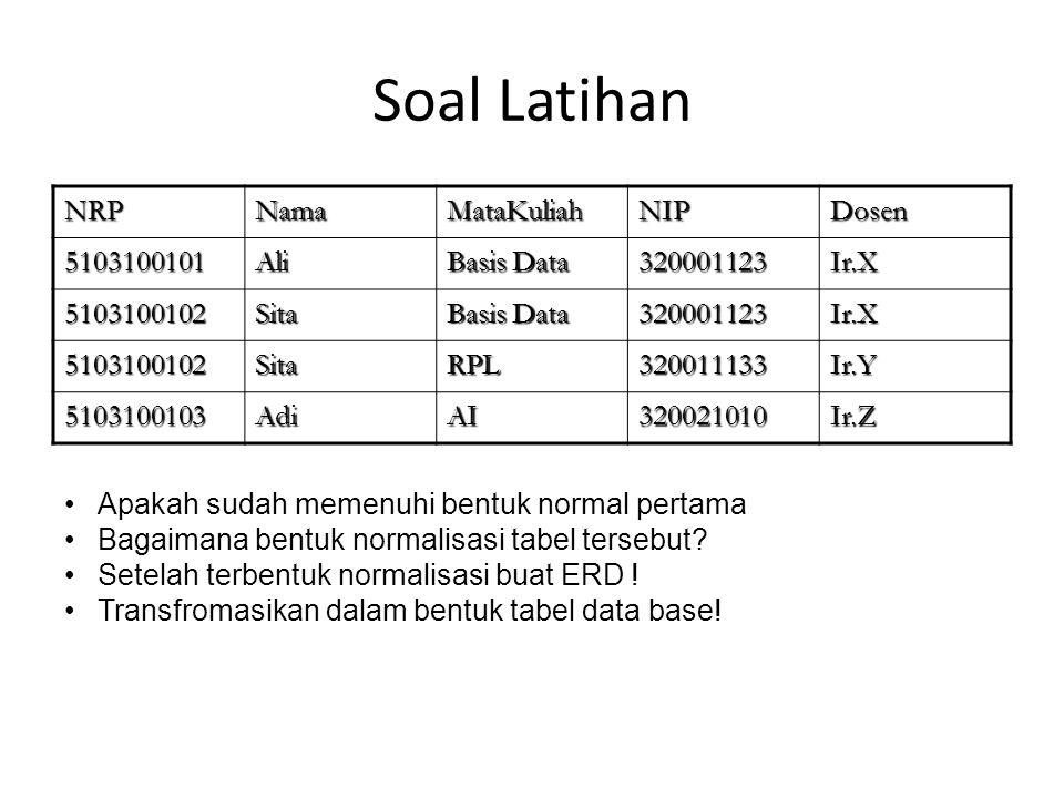 Soal Latihan NRP Nama MataKuliah NIP Dosen 5103100101 Ali Basis Data