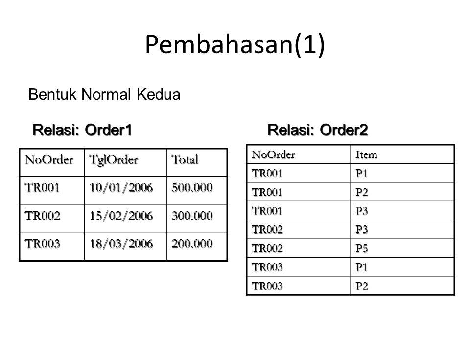 Pembahasan(1) Bentuk Normal Kedua Relasi: Order1 Relasi: Order2