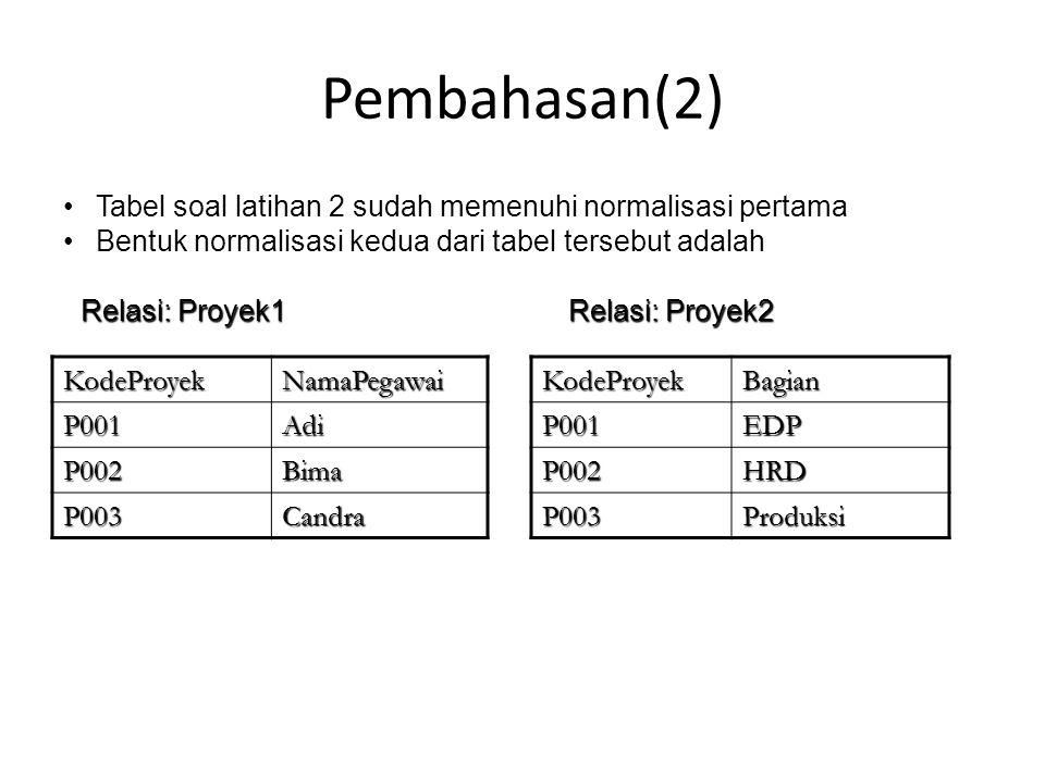 Pembahasan(2) Tabel soal latihan 2 sudah memenuhi normalisasi pertama