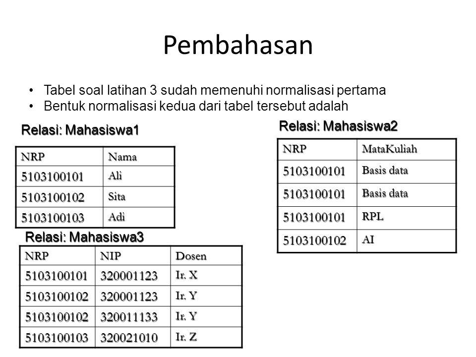 Pembahasan Tabel soal latihan 3 sudah memenuhi normalisasi pertama