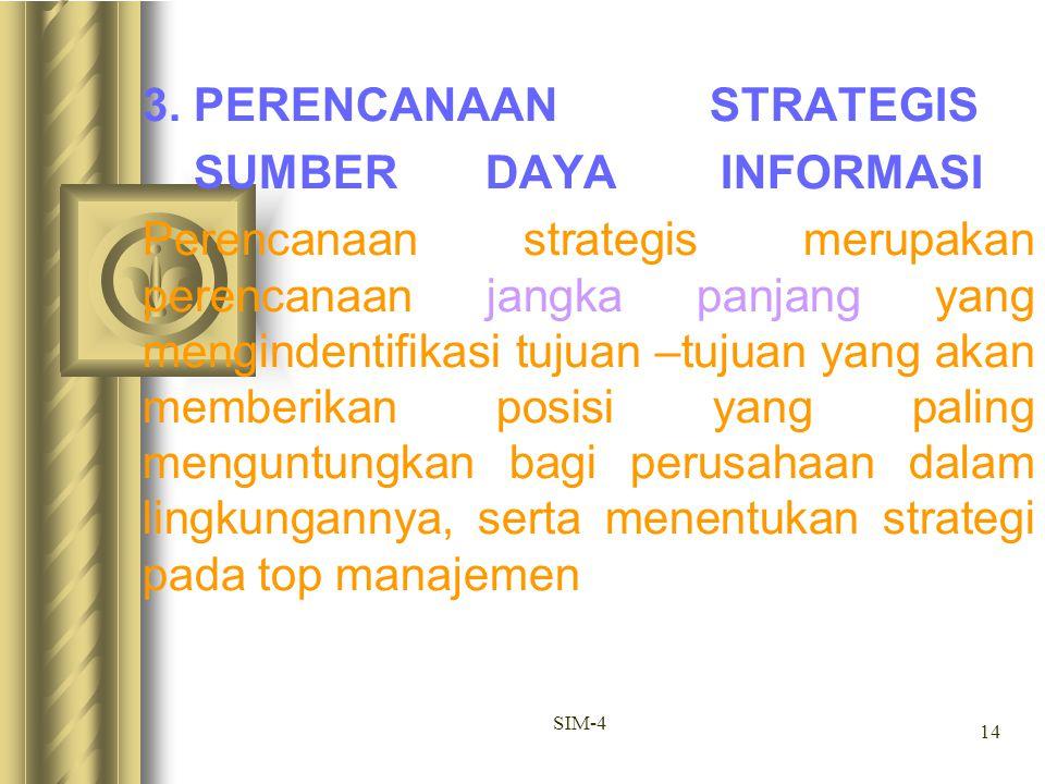 3. PERENCANAAN STRATEGIS SUMBER DAYA INFORMASI
