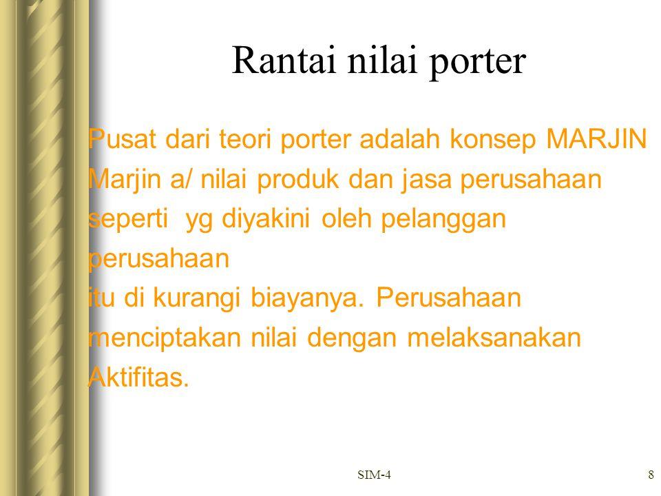 Rantai nilai porter Pusat dari teori porter adalah konsep MARJIN