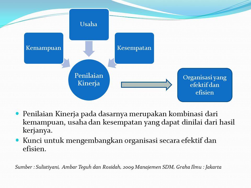 Organisasi yang efektif dan efisien