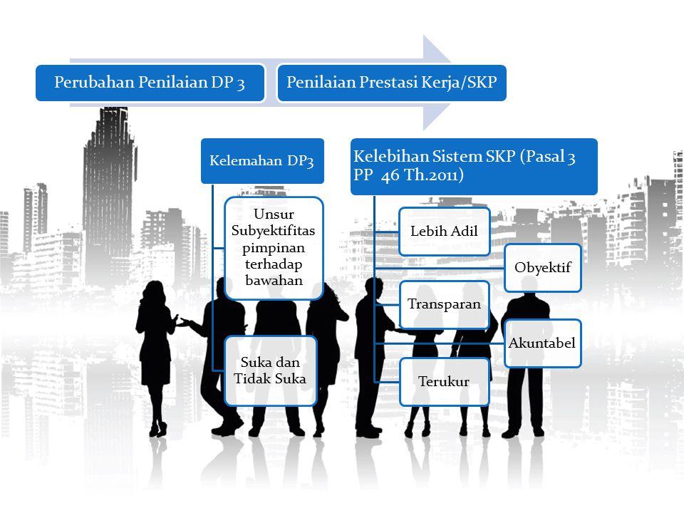 Kelebihan Sistem SKP (Pasal 3 PP 46 Th.2011)