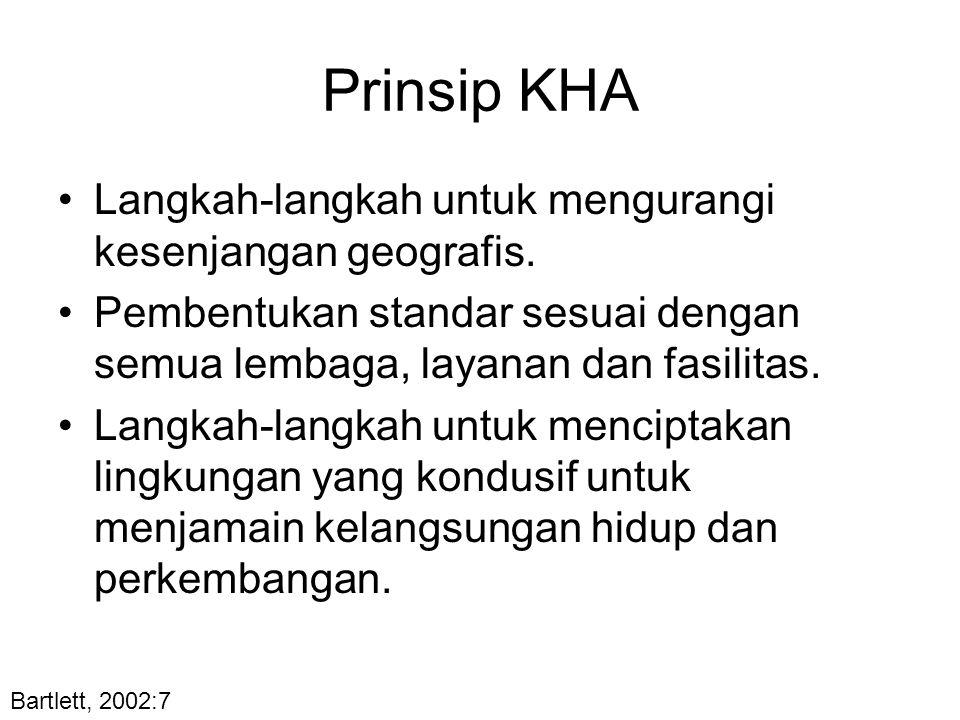 Prinsip KHA Langkah-langkah untuk mengurangi kesenjangan geografis.