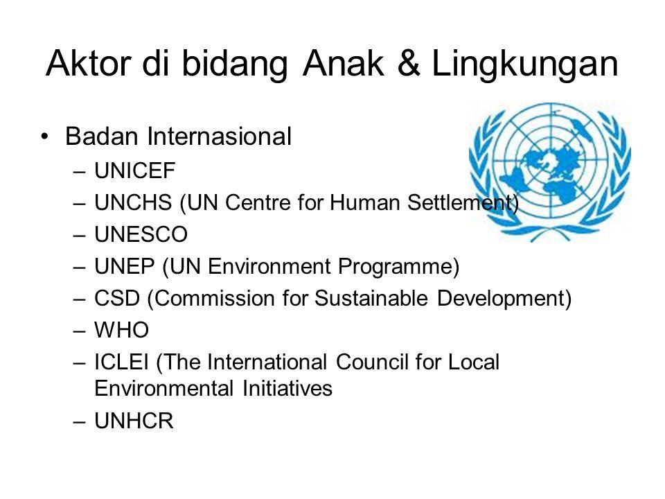 Aktor di bidang Anak & Lingkungan