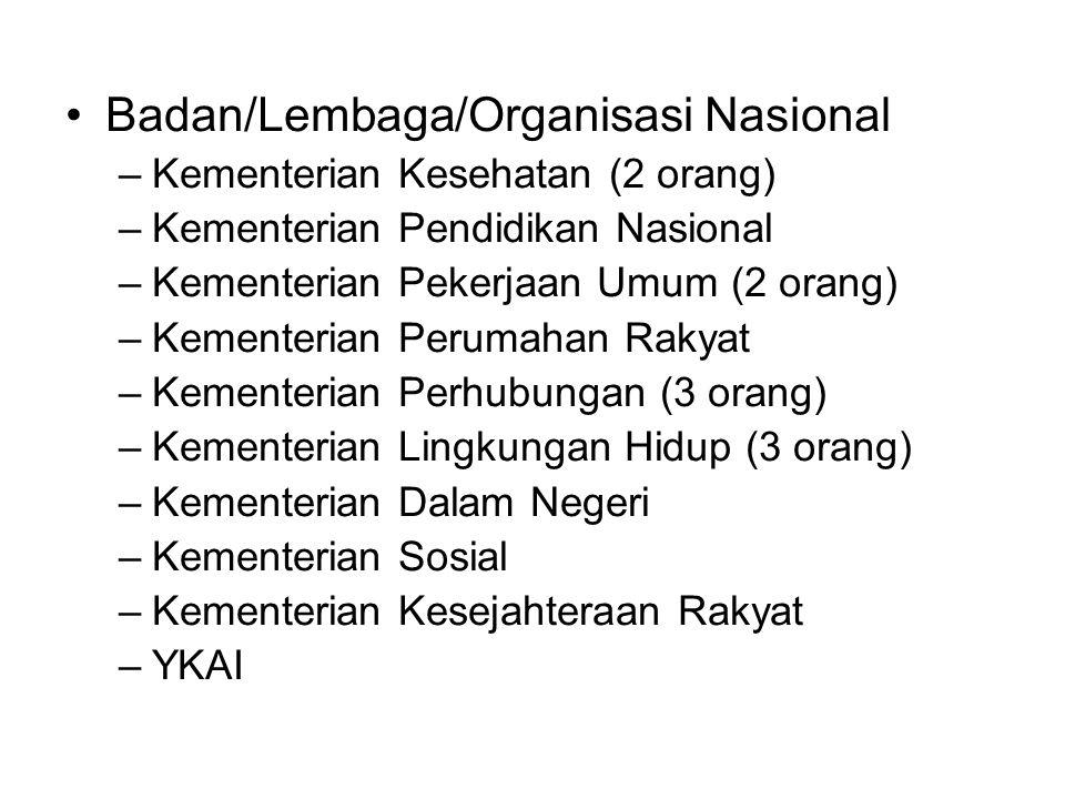 Badan/Lembaga/Organisasi Nasional
