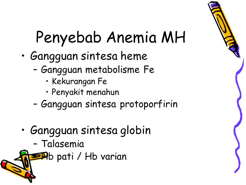 Penyebab Anemia MH Gangguan sintesa heme Gangguan sintesa globin