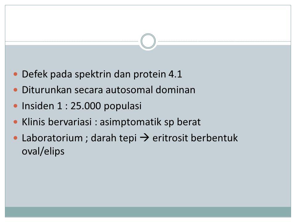 Defek pada spektrin dan protein 4.1